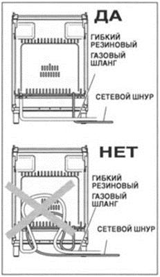 Положение газового шланга