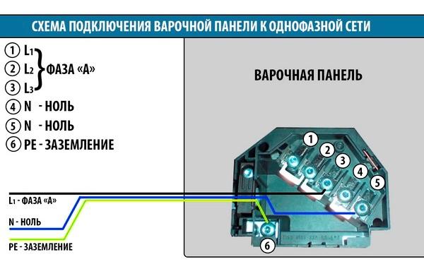 Подключение к однофазной сети