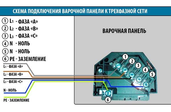 Подключение к трехвазной сети