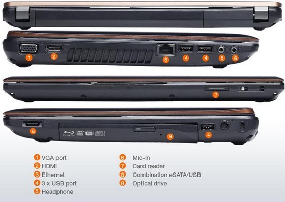 Разъемы на боковых панелях ноутбука