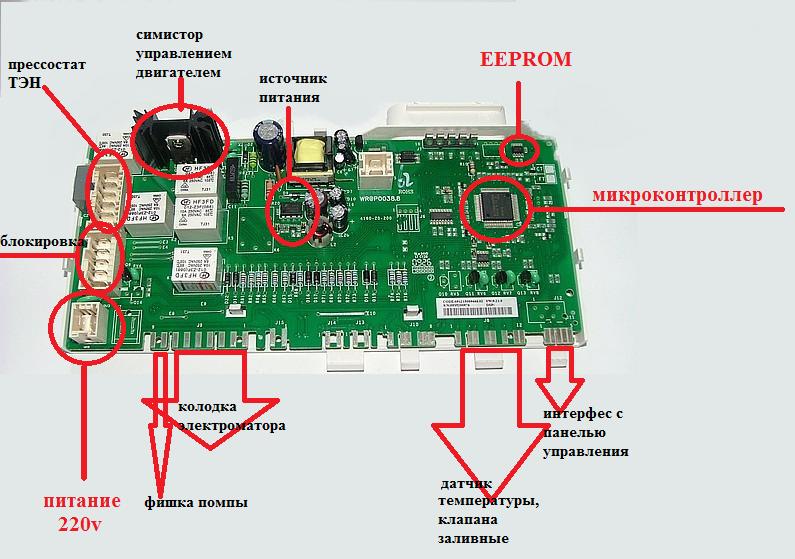 Ремонт электронного модуля на стиральную машину 102
