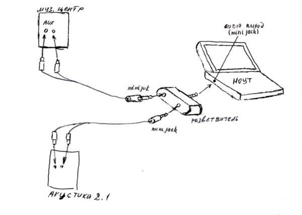 Схема подключения через mini jack