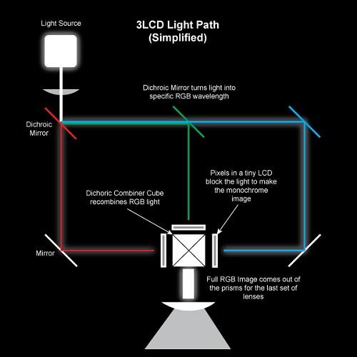 LCD-аппарат
