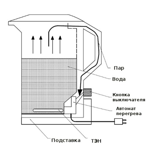 Схема чайника