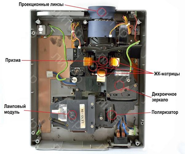 Устройство проектора
