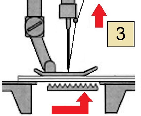 Затягивание нитки в стежке