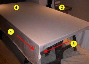Обтягивание тканью