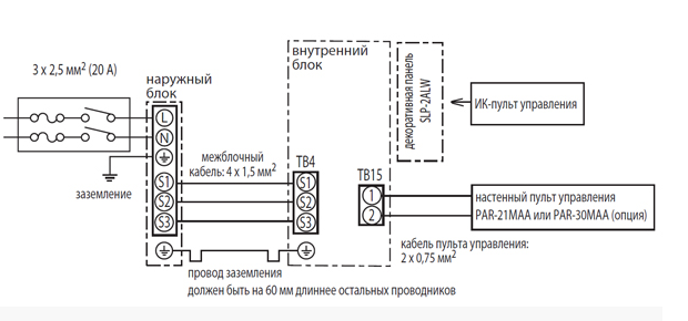 Схема подключения кондиционера