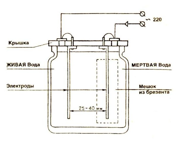 Схема активатора воды