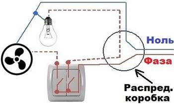 Подключение через отдельный выключатель