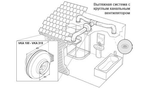 Схема вытяжной системы