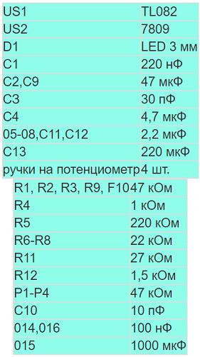 Перечень радиодеталей
