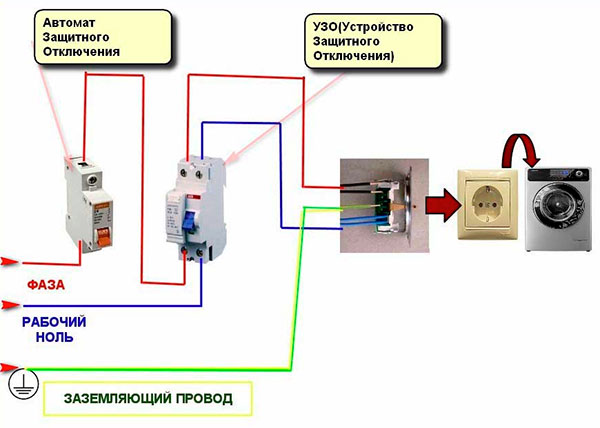 Последовательная схема подключения стиралки