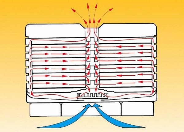 Схема работы электросушилки