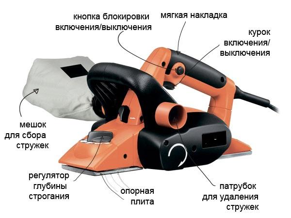 Конструкция электрорубанка