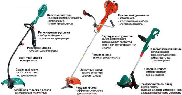 Разновидности газонокосилок