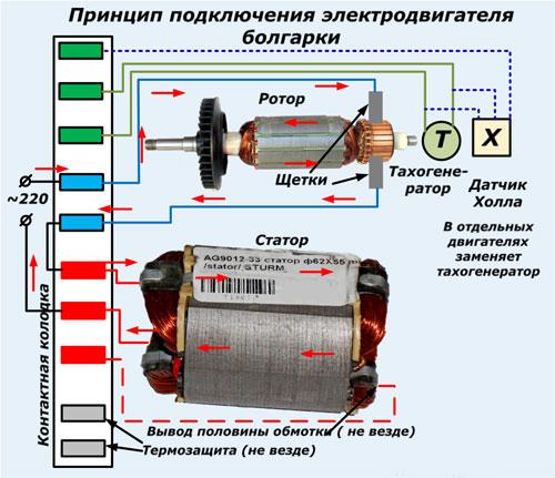 Схема подключения болгарки