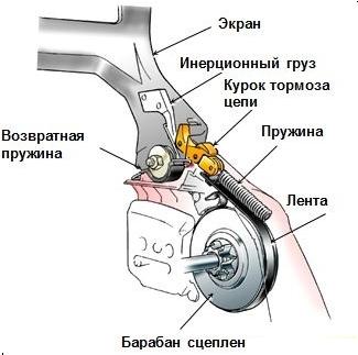 Инерционный тормоз