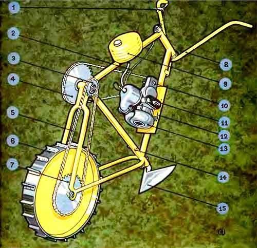 Как сделать самодельный электрошокер и из чего 847