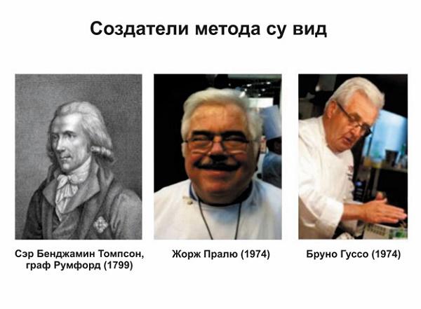 Создатели су-вид