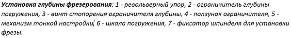 Расшифровка