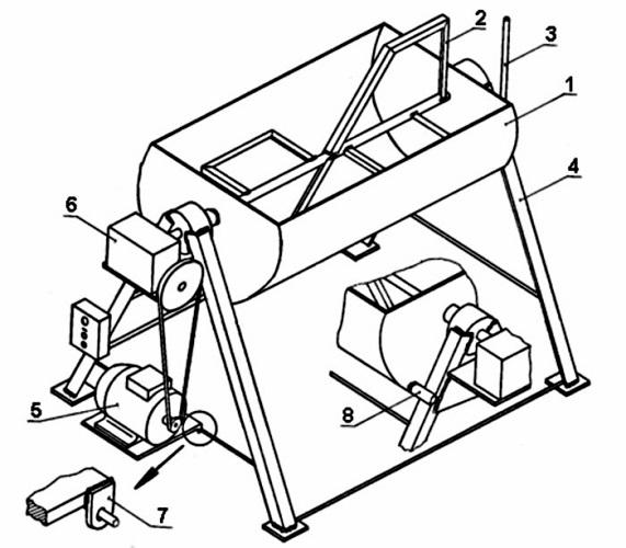 Бетономешалка с механическим способом перемешивания
