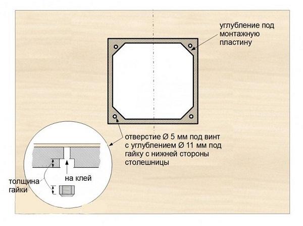 Разметка отверстий для крепежа пластины