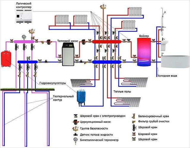 Схема теплоснабжения с тепловым насосом