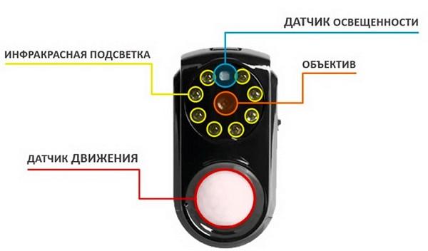 Камера с датчиком освещенности