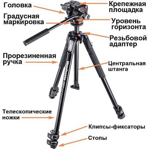 Схема штатива