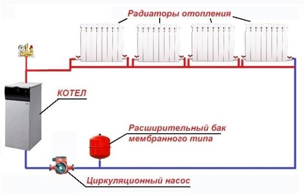 Схема закрытой системы отопления с насосом
