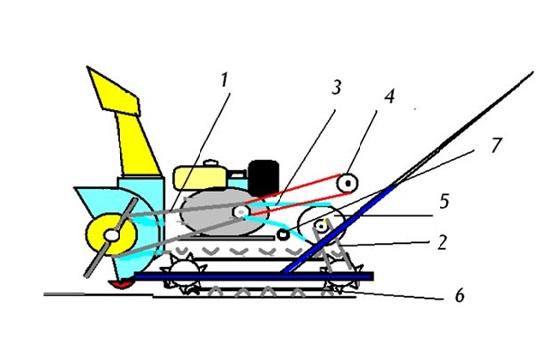Схема снегоуборщика