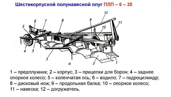 ПЛП-6-35
