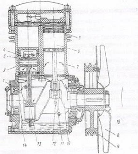 Схема поршневого компрессора