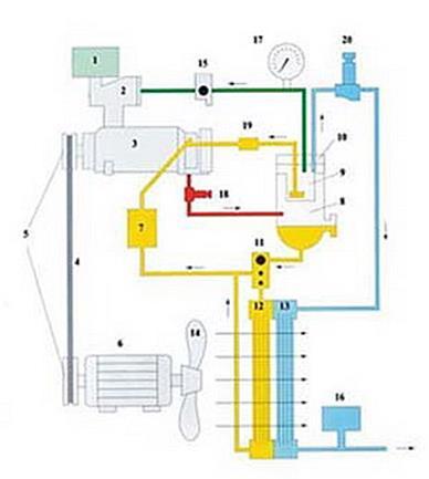 Устройство компрессора