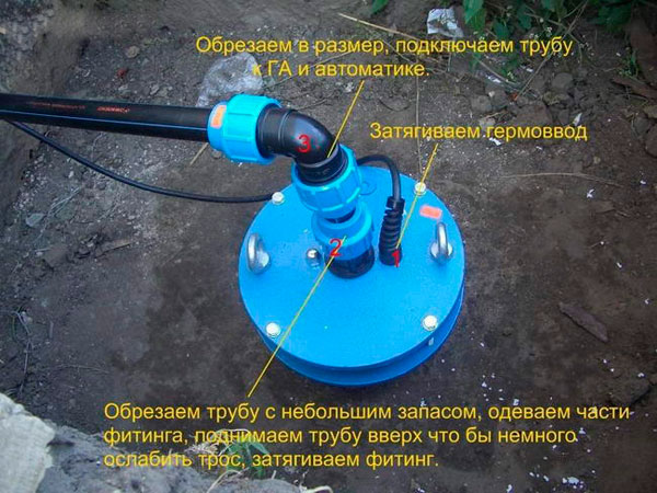 Уплотнение силового кабеля в гермовводе