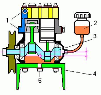Схема зиловского компрессора