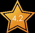 Оценка 4,2