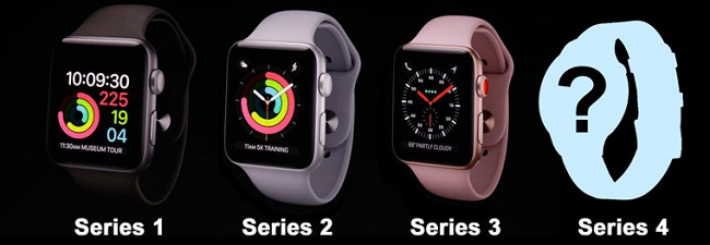 Серии Apple Watch