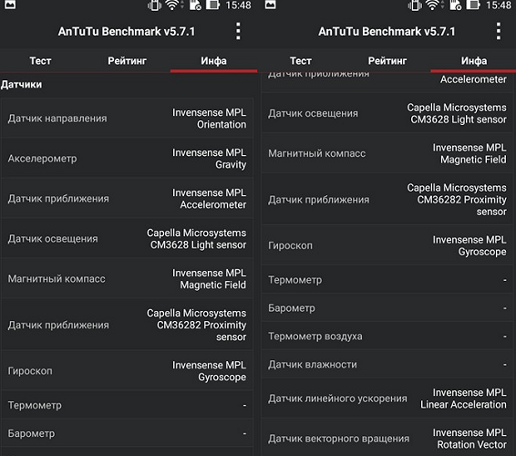 Технические характеристики ZE550KL по версии AnTuTu