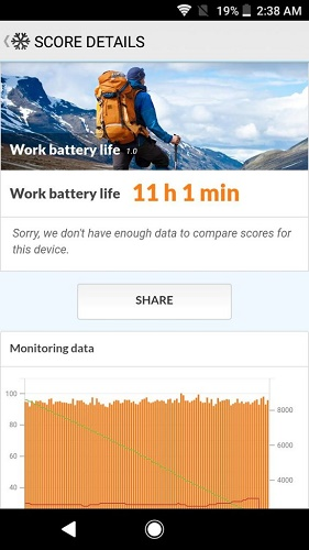 Показатели батареи