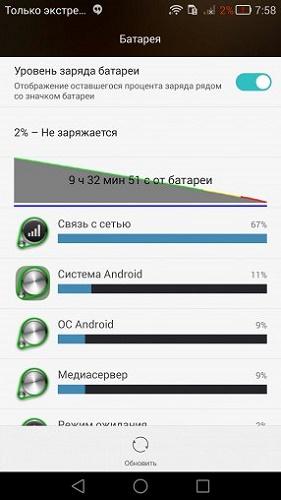 Данные батареи
