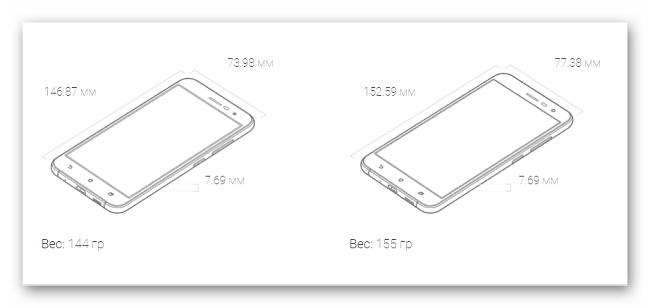 Размеры и вес смартфонов