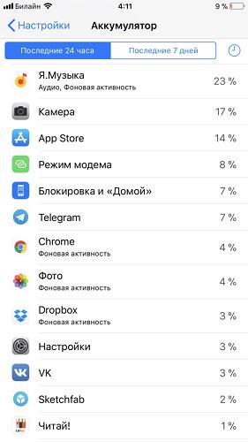 iPhone автономность