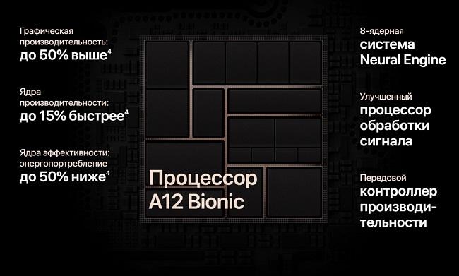 Данные процессора