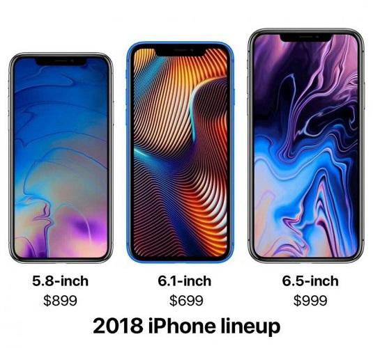 смартфоны с разной диагональю