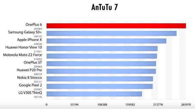 Тест Антуту