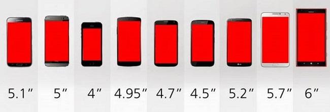 Размеры экрана