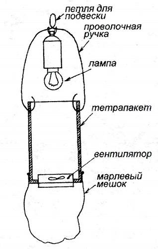 Ламповый уловитель