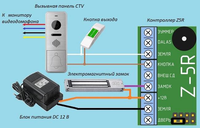 Электромагнитный замок